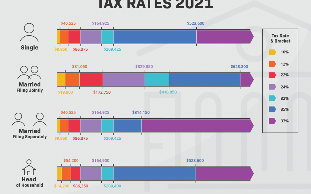 TaxRates-Light (1)